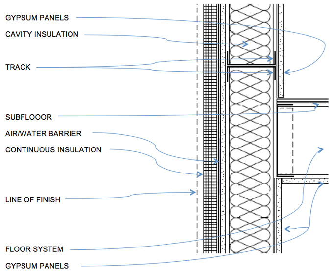 General Exterior Finish Solutions - Intermediate Floor Balloon Framing Details